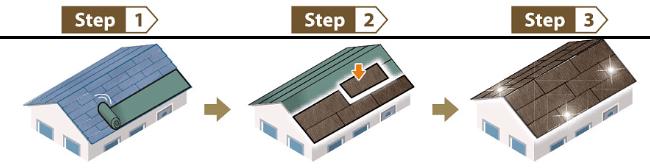 カバー工法のステップ